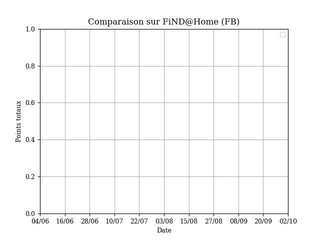 http://statseb.boinc-af.org/graphe.py?graph_id=128934b48a1c2f4fb2d8a2d25889702a