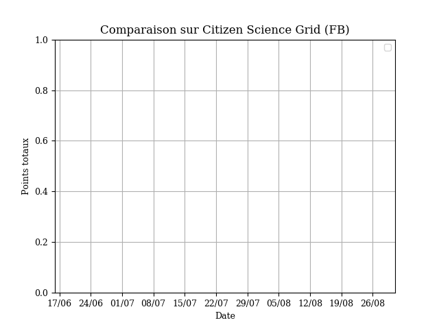 http://statseb.fr/graphe.py?graph_id=286e161741587712a1711acbe33044ef