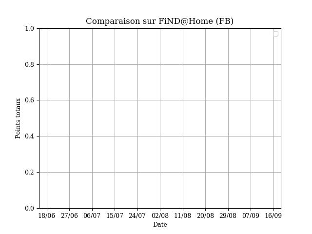 http://statseb.boinc-af.org/graphe.py?graph_id=69c68832ffe7673966d6ce82b9ef0fdf