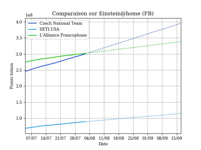 http://statseb.fr/graphe.py?graph_id=996a43b1606ce119c21b3205387c07b8